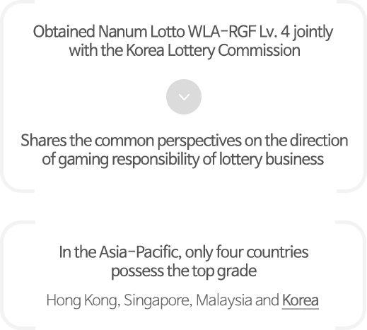 Obtained Nanum Lotto WLA-RGF Lv. 4 jointly with the Korea Lottery Commission ->Shares the common perspectives on the direction of gaming responsibility of lottery business - In the Asia-Pacific, only four countries possess the top grade Hong Kong, Singapore, Malaysia, and Korea